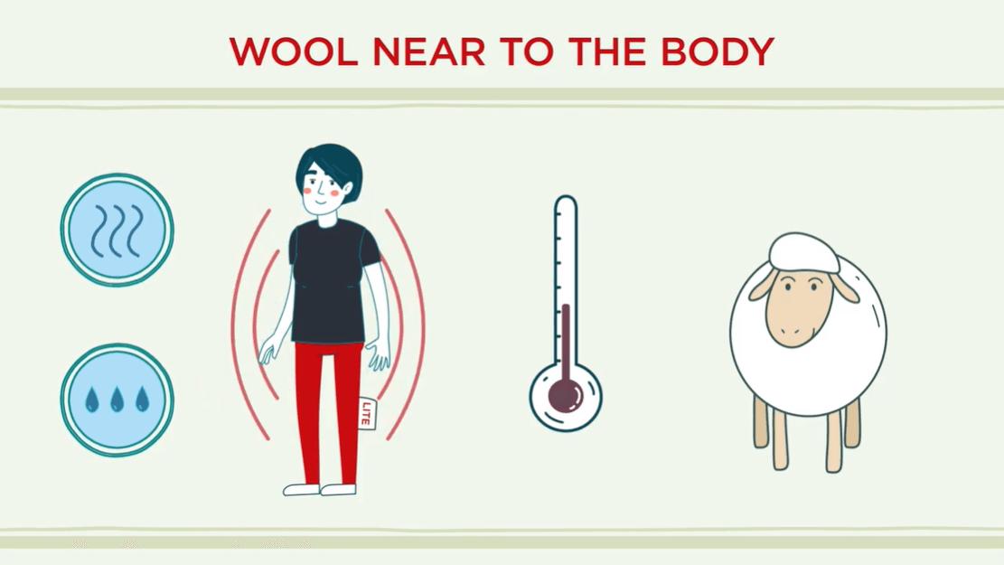 Lager 1, ull närmast kroppen